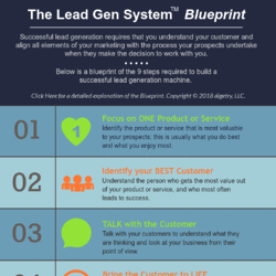 Instagram Post_Lead Gen Blueprint